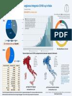 Infografica_26marzo ITA