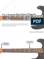 The 5 Essential Blues Boxes Diagrams