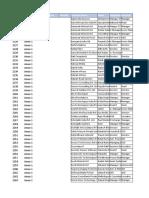 aman Webinar Database.xlsx