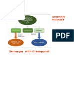 greenply.docx