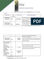 Partidele politice în perioada interbelică (1).docx