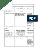 ejercicios y analisis sujeto 1 y 2
