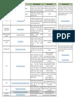Tabla_Informacion_Secundaria.pdf
