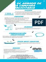 Exam PreparAtion Timeline (4).pdf