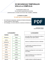 historias de secuencias narradas DIFERENTE FORMA.pdf