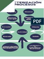 Presentación Caracterización de Procesos
