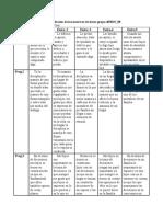 Compilación de las matrices de datos grupo 403019