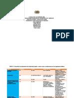TALLER 1 Y 2 COMPONENTE PRACTICO.doc