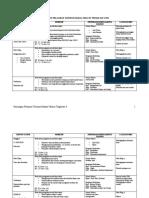 Rancangan Tahunan BM F4