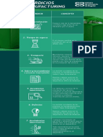 desperdicios lean manufacturing.pdf