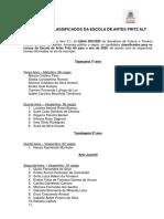 Lista-de-Classificação-11022020-Processo-Seletivo-de-Edital-nº-0022020SECULT