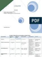 ACT# 3 AGHMFINTERNACIONALES.pdf