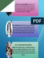Derecho...pptx
