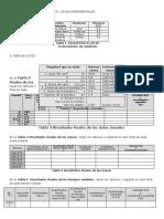 Exp 7 Datos