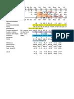Ejercicio Planificación Financiera 1 (1)