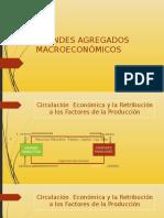 GRANDES AGREGADOS MACROECONÓMICOS DERECHO