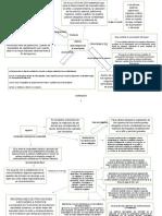 mapa mental renta.docx