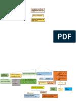 desarrollo DEL NIÑO EN LA INFANCIA s( 2 a 6 )años.docx