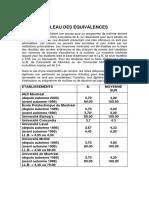 TABLEAU_DES_EQUIVALENCES_B1_B2.pdf