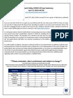 NVHD COVID-19 Case Update - April 13 2020