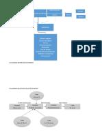 flujograma_costos_JosiasSolano
