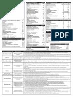 D&D 3.5 - Elenco Azioni