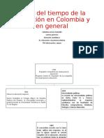 historia de la educaión en colombia