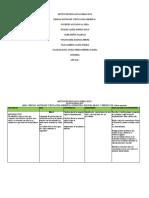 programacion de ciencias naturales y ed. ambiental   2020 - 2° y 3°.doc