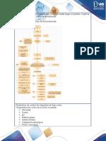 actividad individual_fase 1_Giovany_Buitrago_Malagon