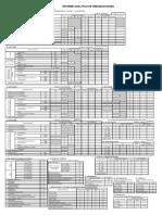 Informe Analitico Mensual MARZO 2020