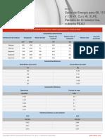 CABLE DE POTENCIA AISLAMIENTO XLPE -  CU- VIAKON HOJA DE DATOS