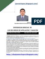 DIFERENCIAS BÁSICAS  DE  LOS RECURSOS DE APELACIÓN Y CASACIÓN. POR. DR. JANNER A. LOPEZ AVENDAÑO
