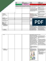 DLL-ENGLISH-WEEK-28-QUARTER-3-GRADE-1-OLIVE.docx · version 1