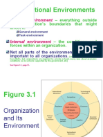 principle of management 2