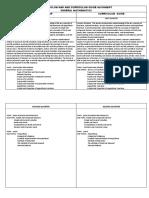 CURRICULUM MAP and guide Gen Math