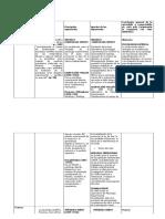TABLA MATRIZ HISTORIA DE LA PSICOLOGIA