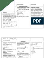 Transpozitia didactica 2 (1)