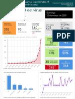 COVID-19 AnalisisEstadistico.pdf.pdf.pdf