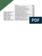 Listado de LABORATORIOS SPS - Florencio Varela-1