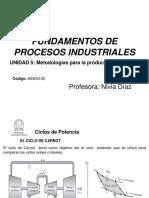 Unidad 5. FUNDAMENTOS DE PROCESOS INDUSTRIALES.pdf