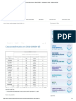 Casos confirmados en Chile COVID-19 - Ministerio de Salud - Gobierno de Chile