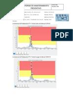 Informe de vibraciones de Bomba 2 Desaireador.pdf