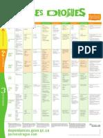 Toxico - Mieux connaître les drogues et leurs effets (tableau sommaire) (1).pdf