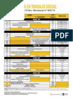 plan_de_estudios_de_la_licenciatura_en_ts_octubre_2019. TS_Octubre2019