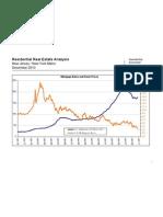 NJ RE Price to Rates Dec 2010
