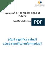 Evolucion_del_concepto_de_Salud_Publica