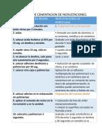 PROTOCOLO DE CEMENTACION DE INCRUSTACIONES.docx