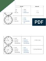 Material zur Uhrzeiten.pdf