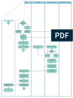 Diagrama SIPOC - Abastecimiento de Material (1).pdf
