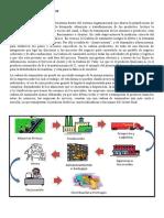 LA CADENA DE SUMINISTROS.docx